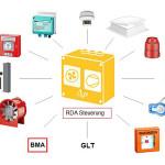 STG Beikirch RDA-Produkte